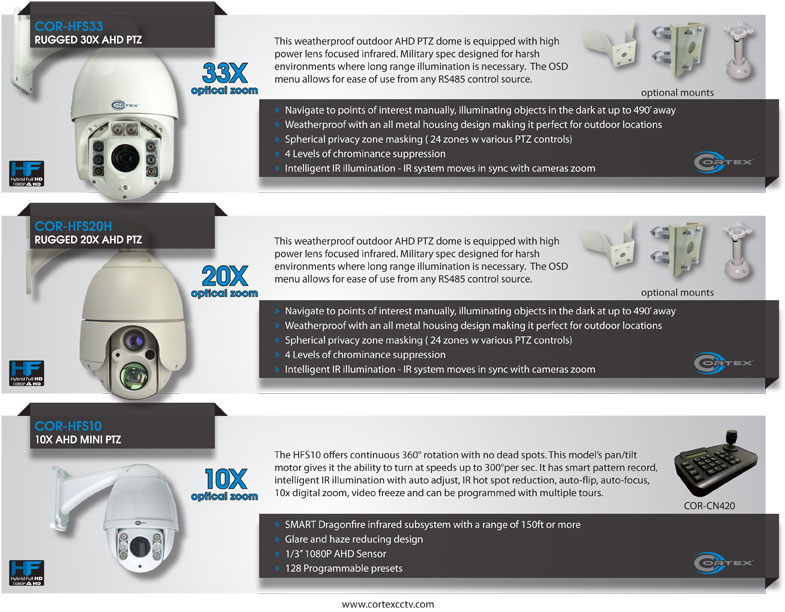 Cortex® AHD (Analog High Definition) security pan tilt zoom cameras