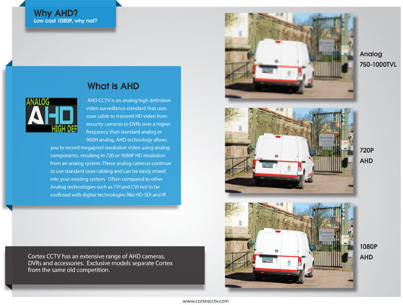 Cortex® AHD (Analog High Definition) surveillance technolgy explanation