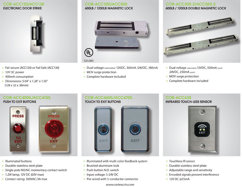 Cortex® security access control Proximity Card readers.