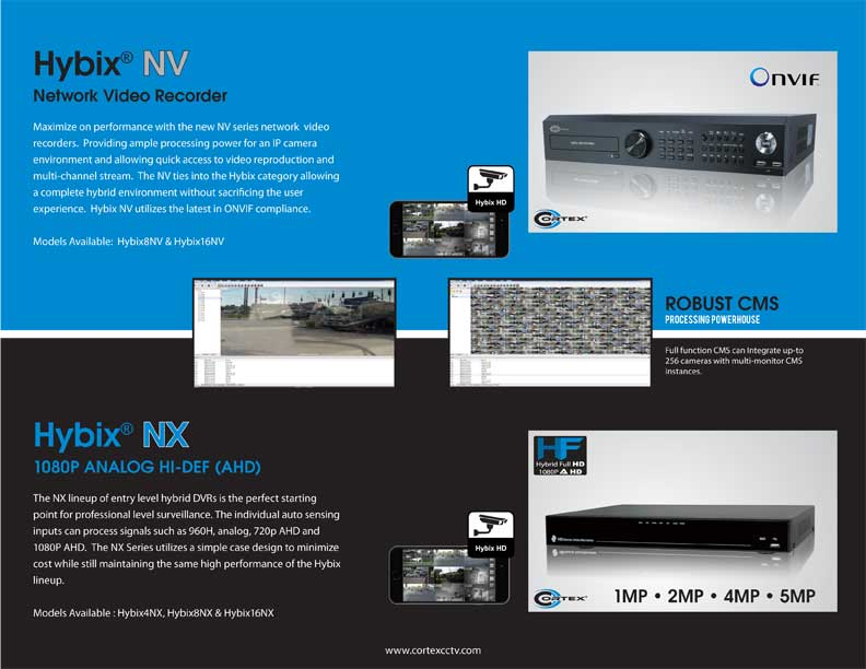 Cortex® Hybix® NV Network Video Recorder