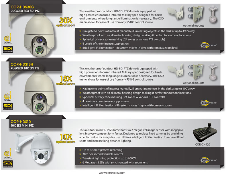 Cortex® SDI (Serial Digital Interface) pan tilt zoom surveillance cameras