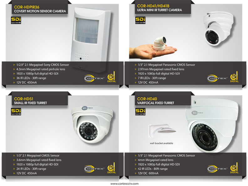 Cortex® SDI (Serial Digital Interface) security cameras