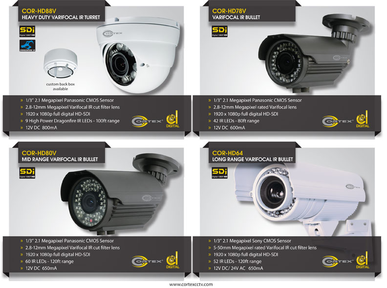 Cortex® SDI (Serial Digital Interface) surveillance cameras