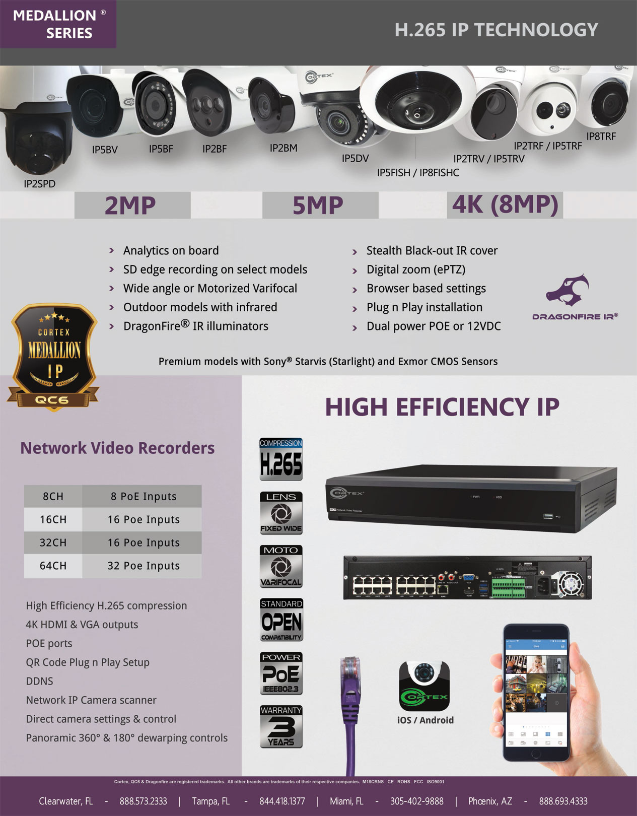 Cortex surveillance security Medallion series Simultaneous HDMI and VGA Output featured netwok technolgy