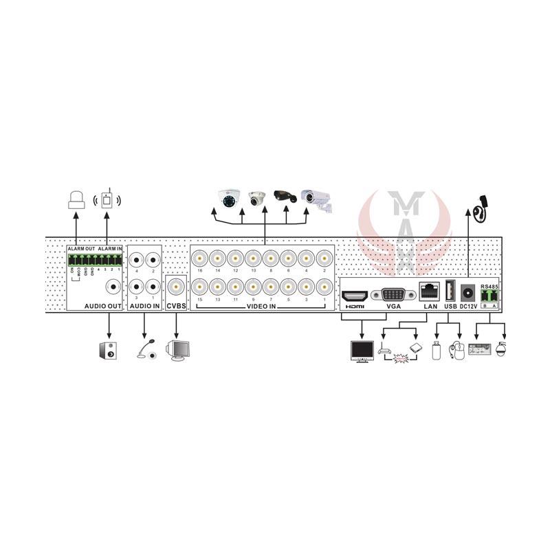 16 Channel MAX PLEX Hybrid Auto-Sensing Full-HD recorder